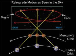 mercury_retrograde2