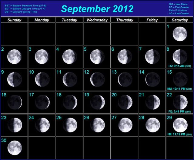 MoonPhase_2012-09